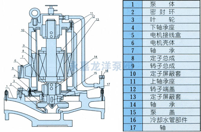 pbg型屏蔽式管道离心泵结构图