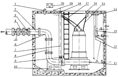 JYWQ自动搅匀潜水排污泵自动藕合式安装示意图