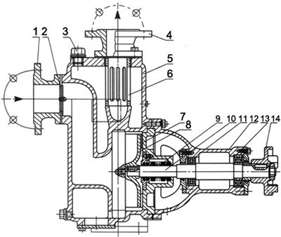 ZW无堵塞自吸式排污泵结构图